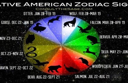 Native American Zodiac And Its True Meaning About Your Personality