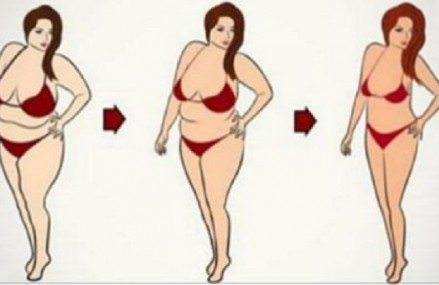 Eat This For Breakfast Every Morning and Watch How The Fat From Your Body Disappears!