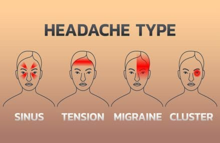 Four Headaches that Reveal What is Wrong With Your Health