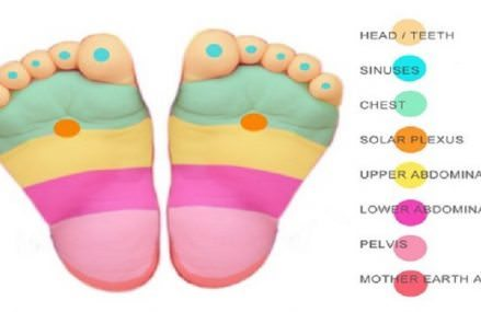 Press These Points On Your Baby?s Feet To Make Them Stop Crying Immediately