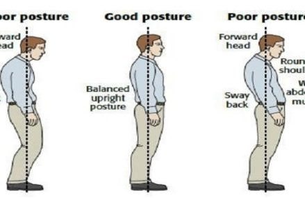 Fix Your Posture with These Three Simple Tricks
