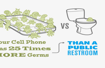 25 times more germs than a toilet seat……and you use it everyday!