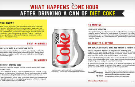 What Happens to Your Body After You Drink Diet Soda?