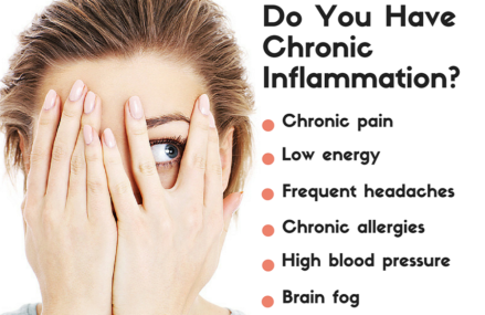 7 Foods That Fight Inflammation
